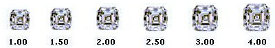 Asscher Carat Sizes